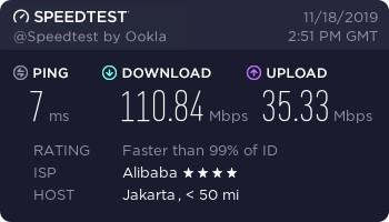 Kecepatan Aibaba Cloud Jakarta