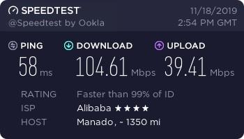 Kecepatan Aibaba Cloud Manado