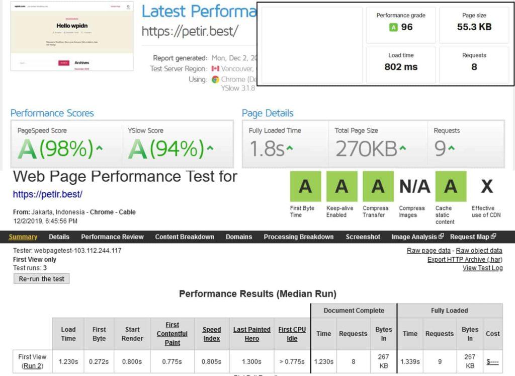 Kecepatan WordPress Vultr High Frequency $12 Theme standard