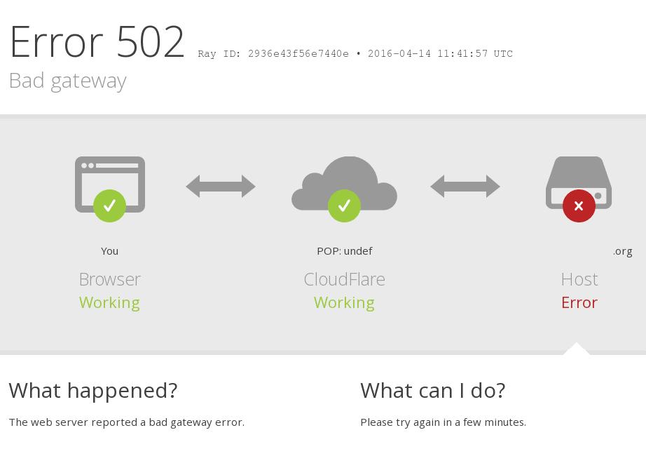 Error 502 pada CDN