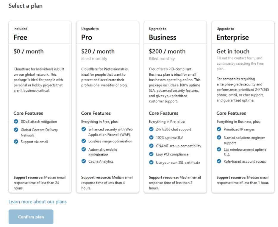 PIlih free plan Cloudflare