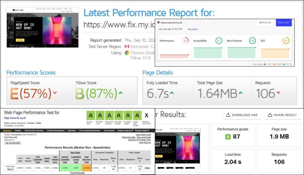 Speed test VPS sebelum Cloudflare