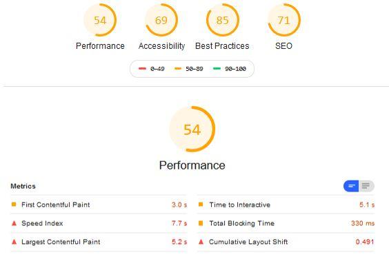 Hasil optimasi WP Fastest Cahe + BunnyCDN di Google Lighthouse