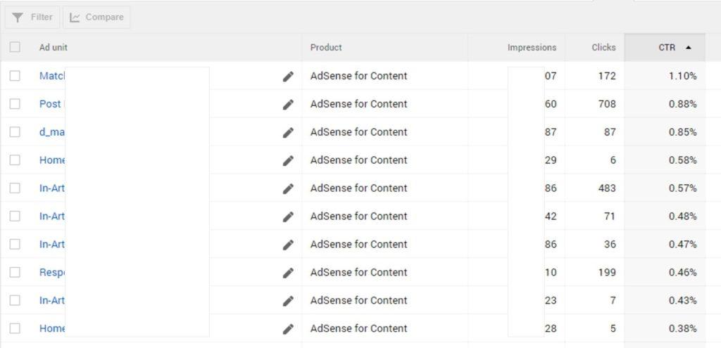 Analisa ad unit CTR lewat report Google AdSense