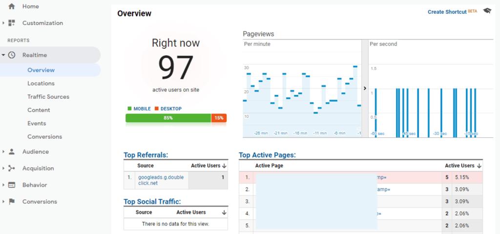 Laporan pengunjung real time di Google Analytics
