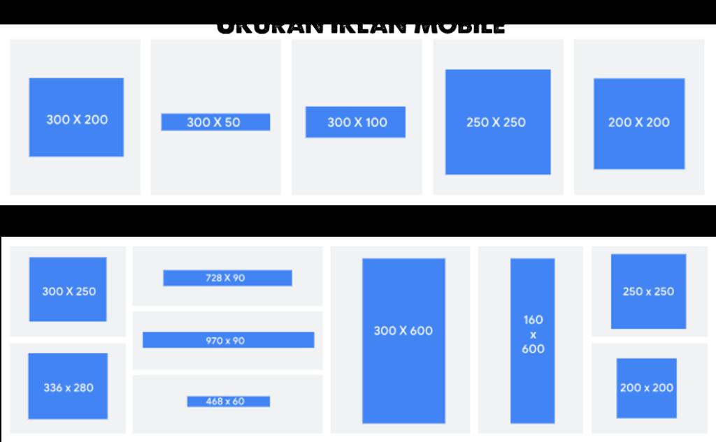 Rekomendasi Google untuk ukuran iklan AdSense