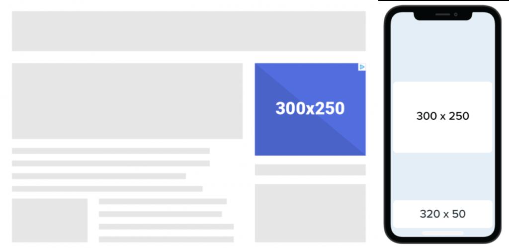 Ukuran iklan terbaik 300x250 di mobile dan desktop